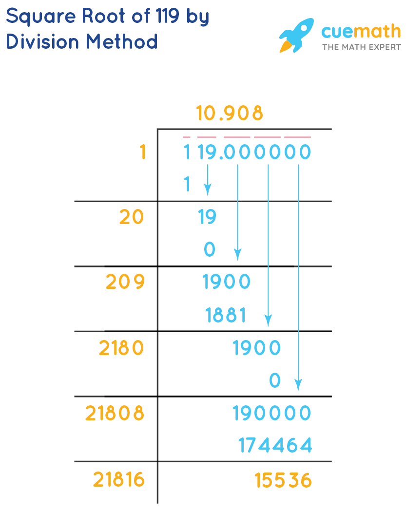 Square root of 119 by division method