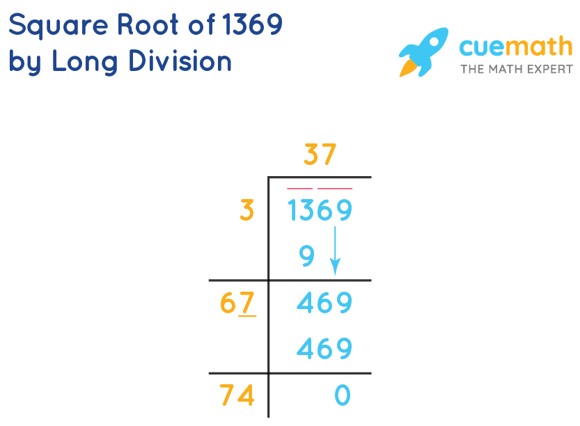 Square Root of 1369 by Long Division