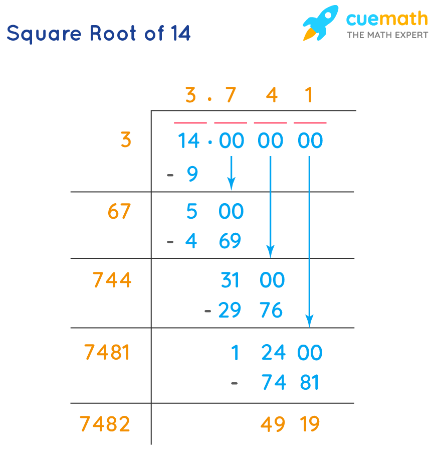 find the square root of 14by long division
