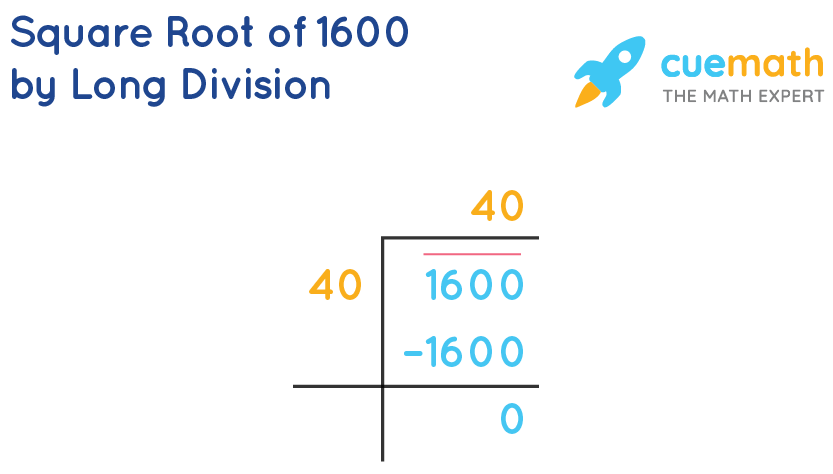 Square root of 1600 by long division