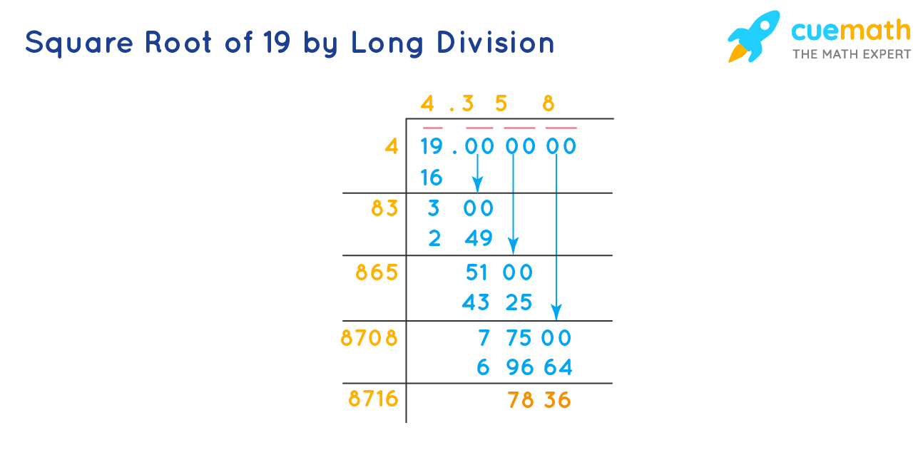Square root of 19 by Long Divsion