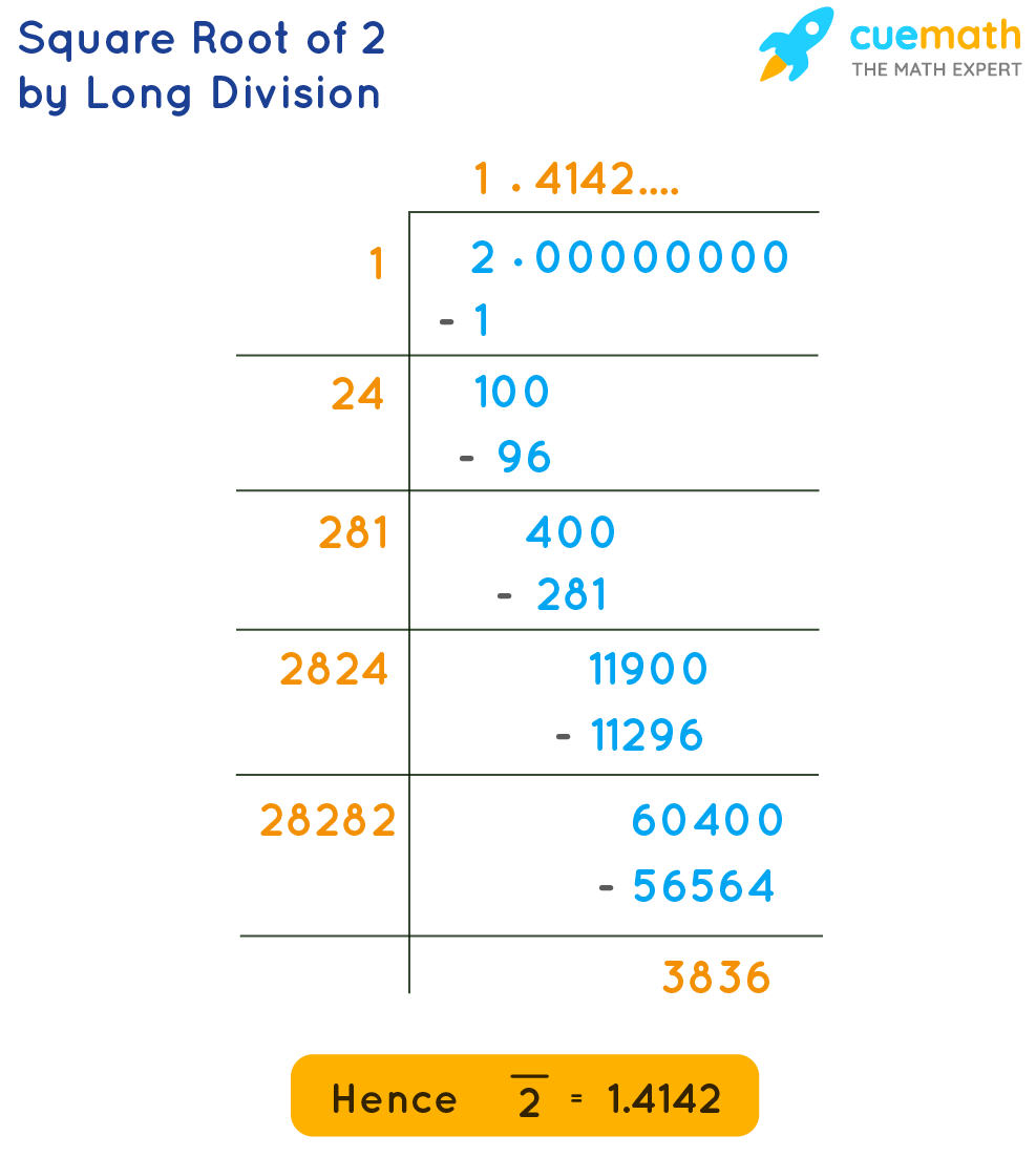 Square Root of 2 by Long Division