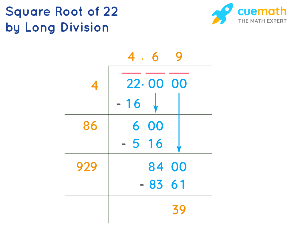 square root of 22