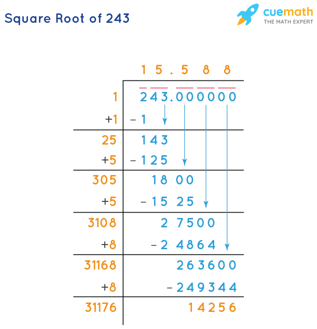 Square root of 243