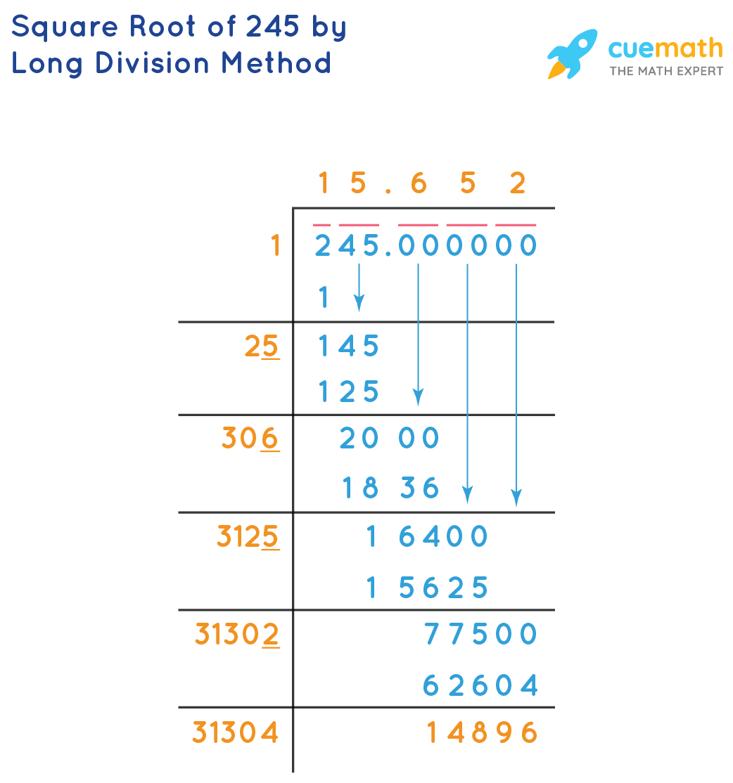 Square Root of 245 by Long Division Method