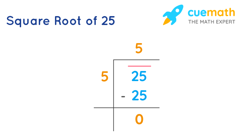 square root of 25 by long division method
