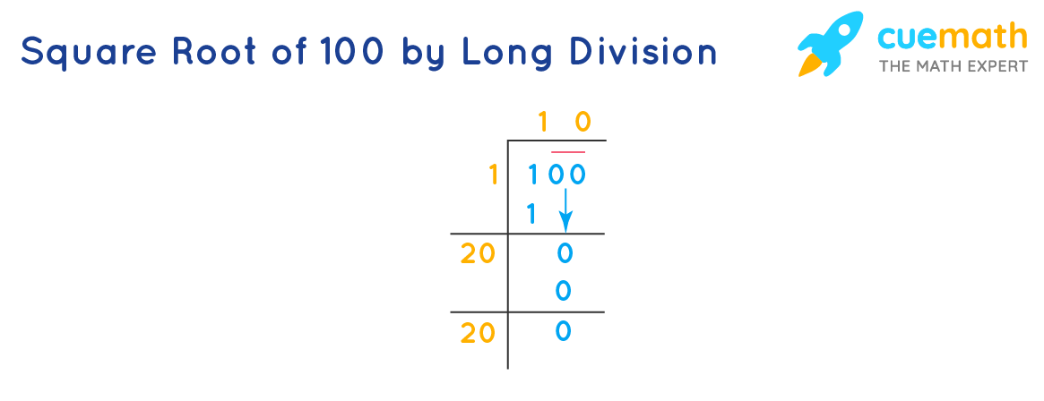 square root of 100 by long division