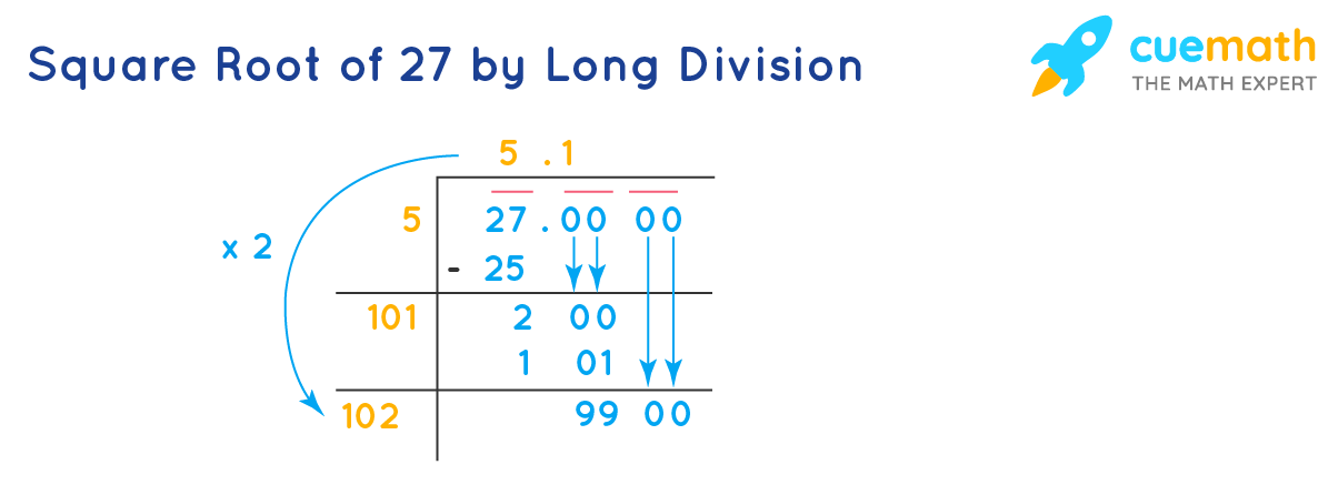 Square Root of 27 by Long Division