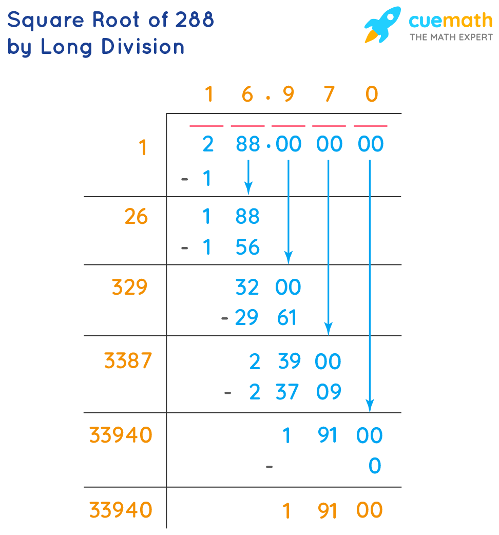 square root of 288 by long division