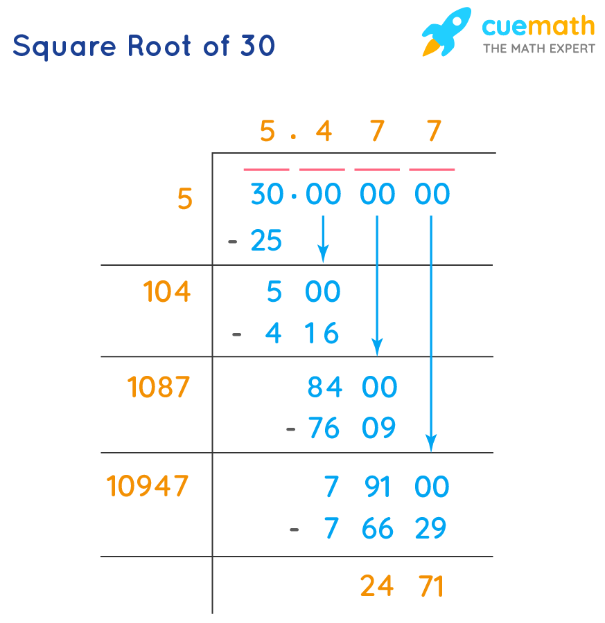 Square root of 30 by long division