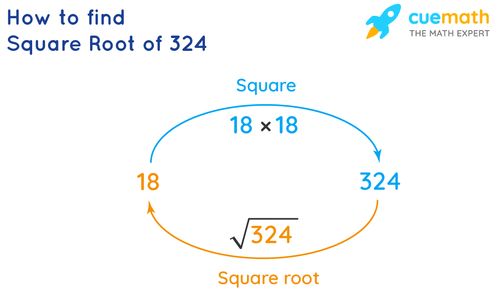 Square root of 324