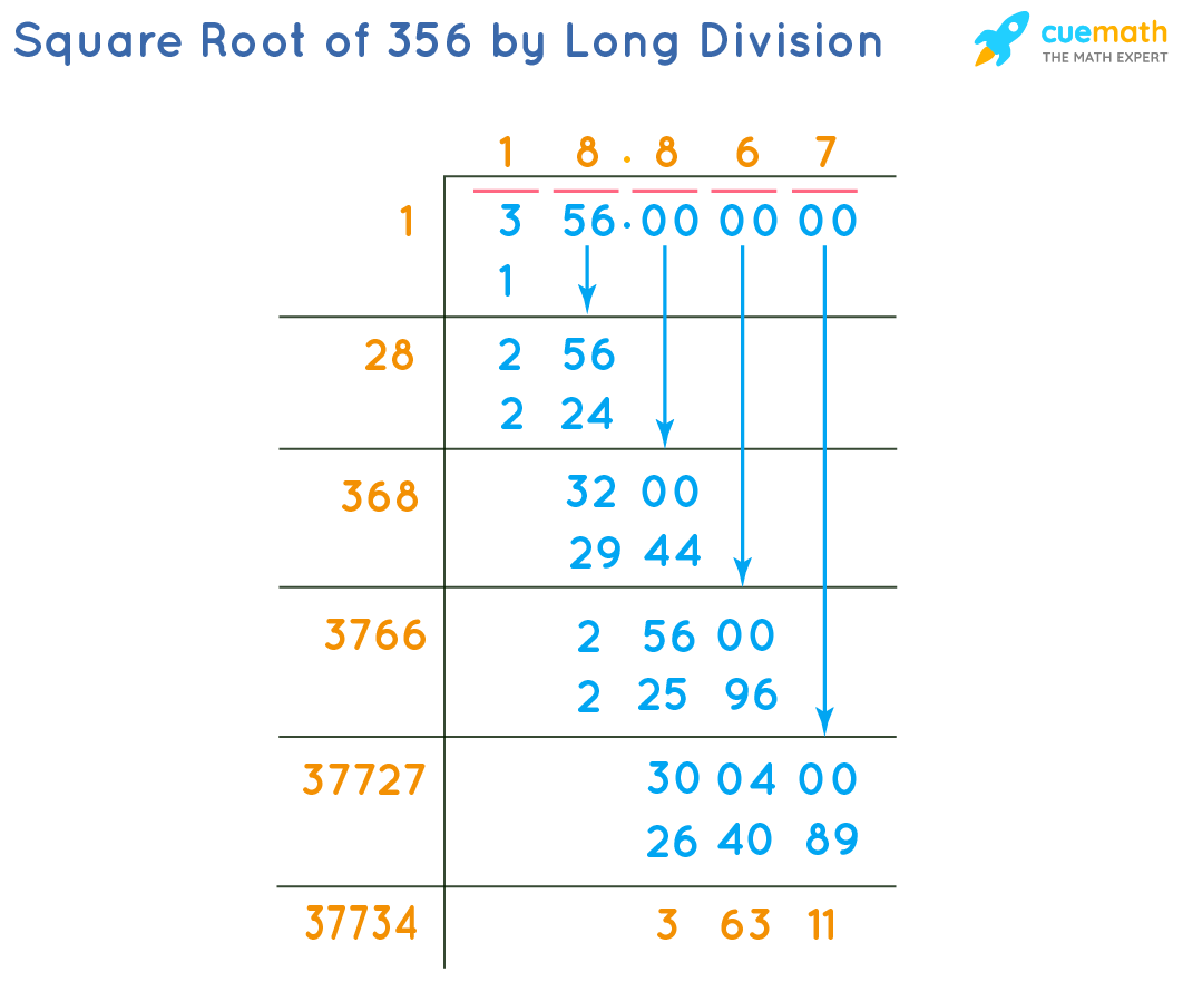 Square Root of 356 by Long Division Method