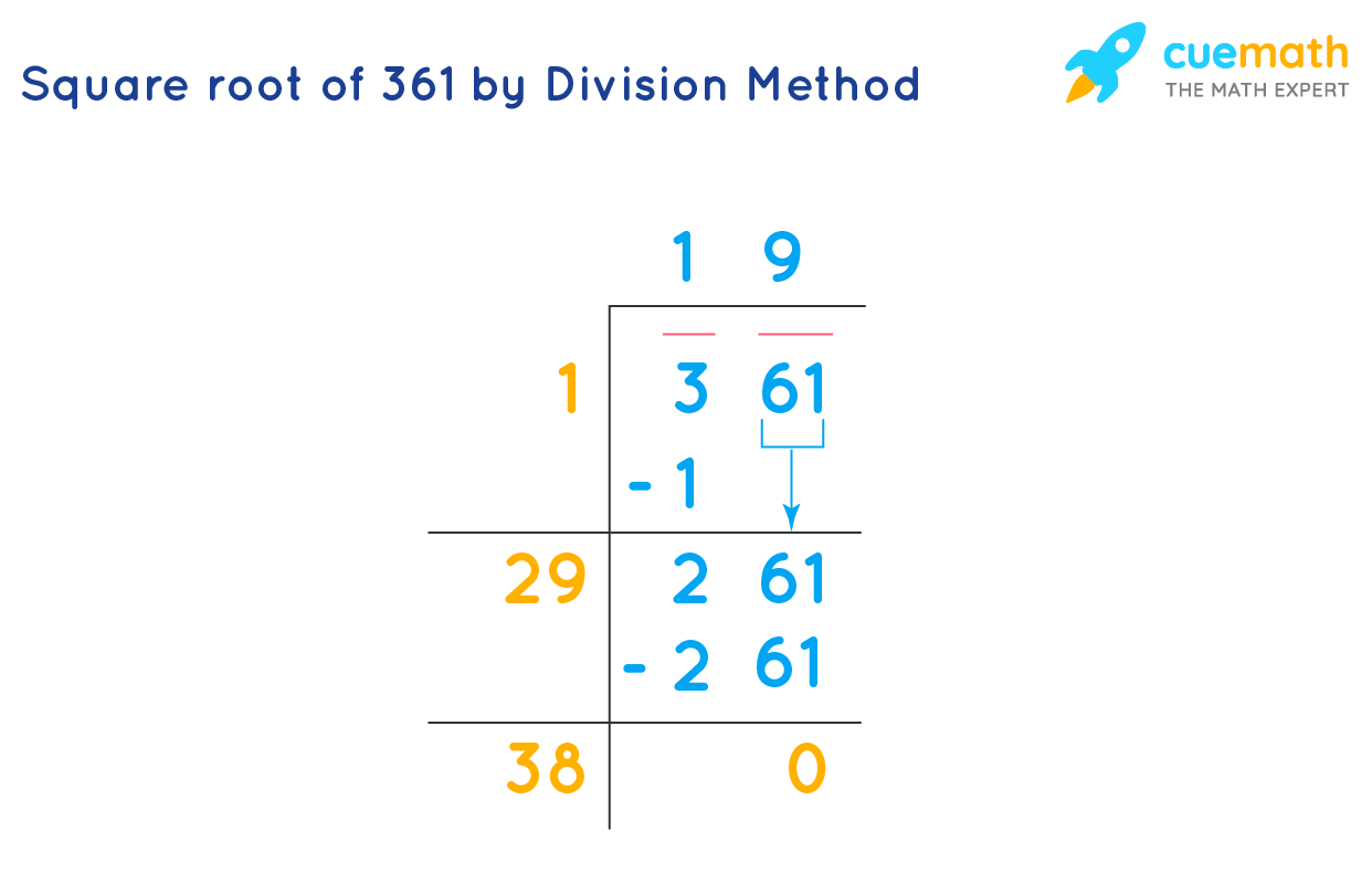square root of 361 by division method
