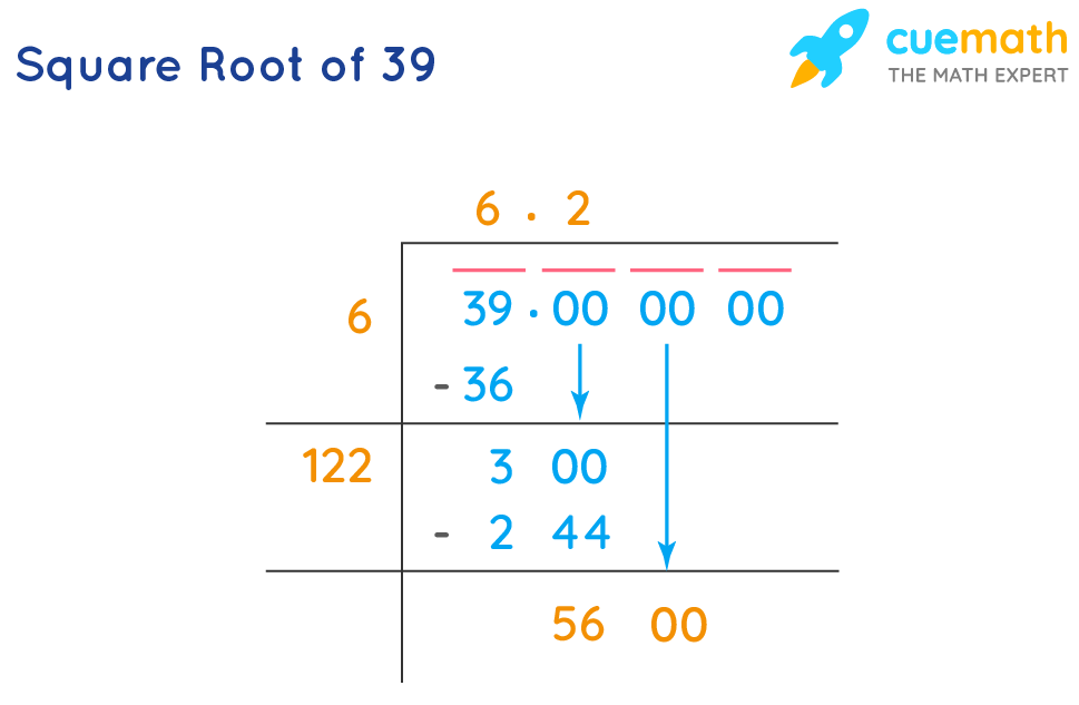 Square root of 39