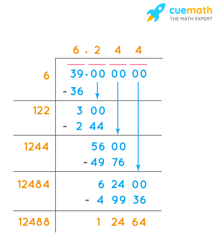 Square root of 39 up to 3 decimal places