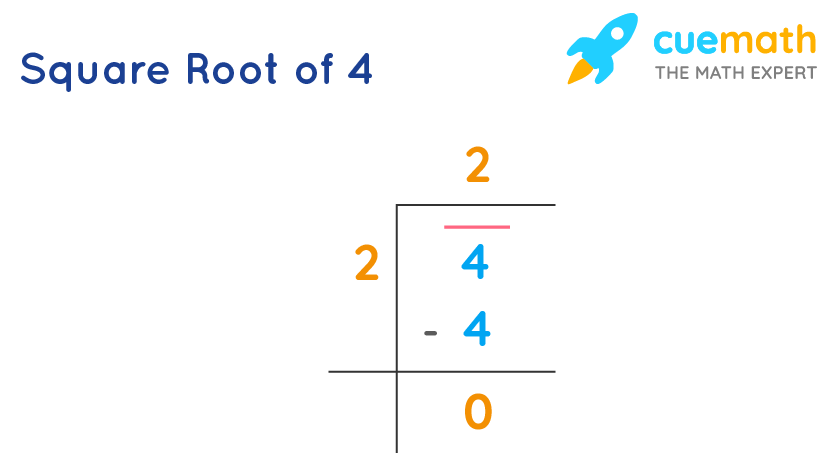 Square root of 4