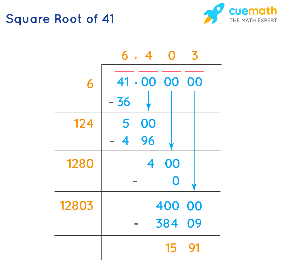 square root of 41