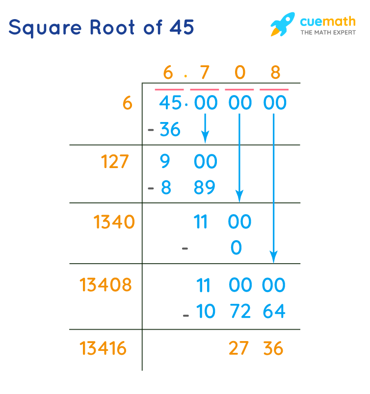 square root of 45