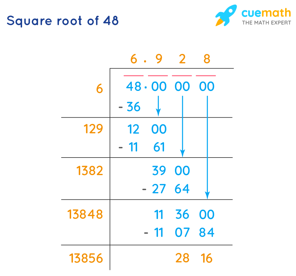 square root of 48 by long division