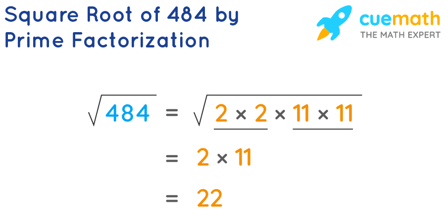 Square Root of 484 by Prime Factorization