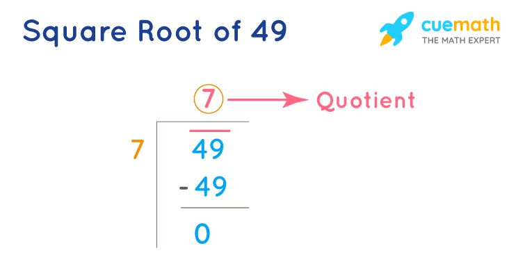 square root of 49 by long division