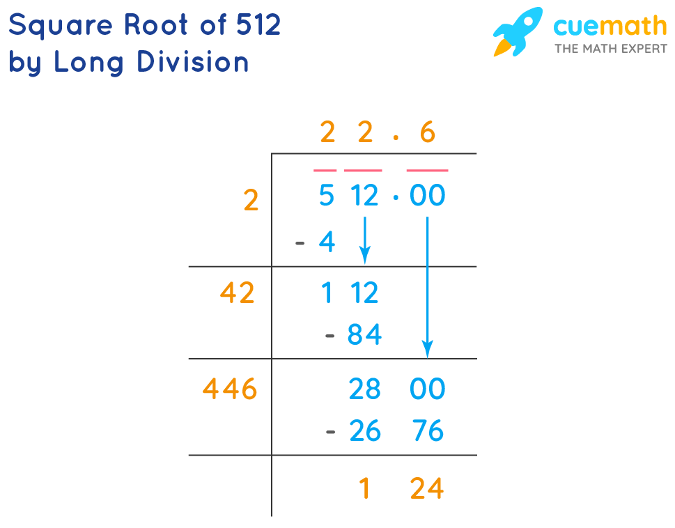 Square Root of 512 by Long Division
