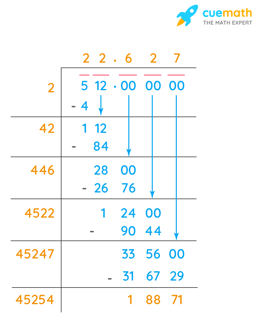 Square Root of 512 by Long Division up to 3 decimal places