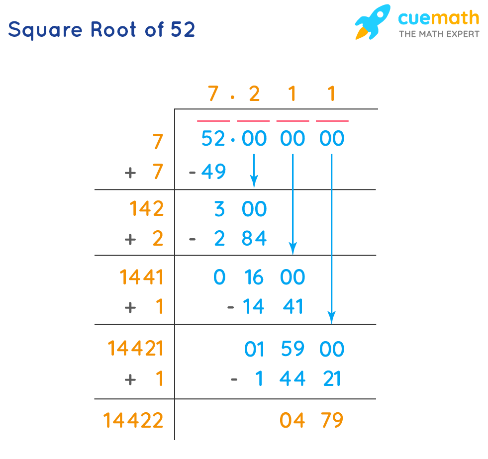 Square Root of 52