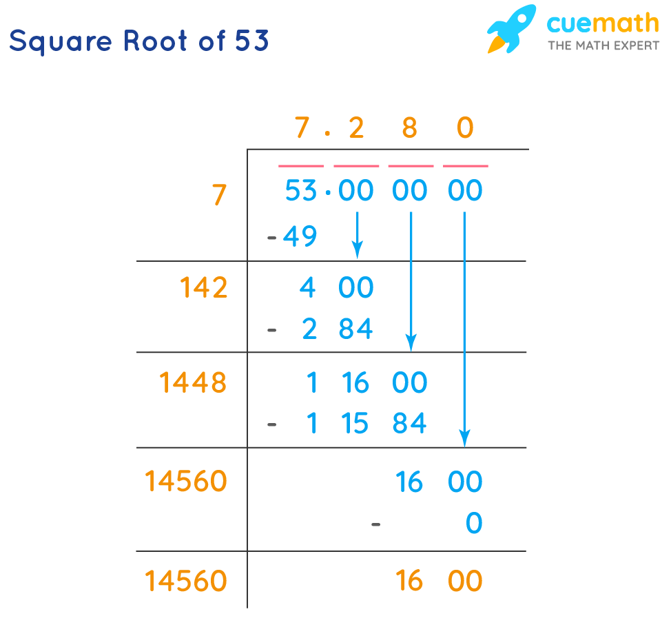 Square root of 53