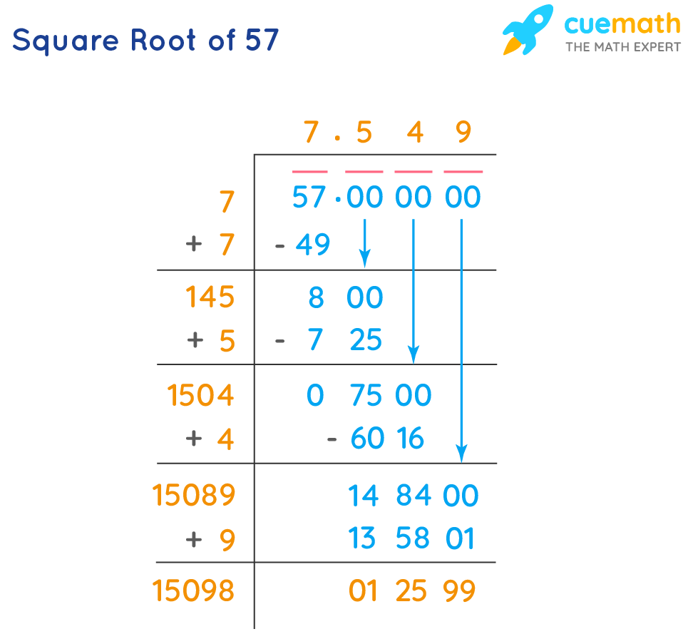 Square root of 57