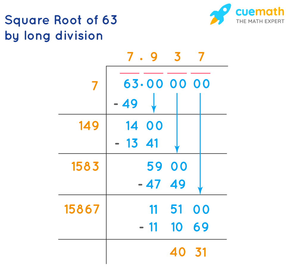 Square root of 63 by long division