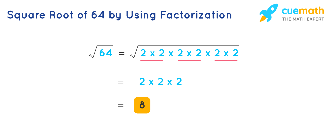 Square Root of 64 Using Factorization