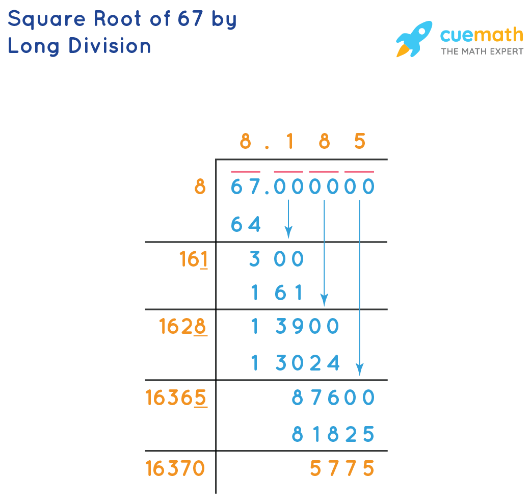 Square Root of 67 by Long Division