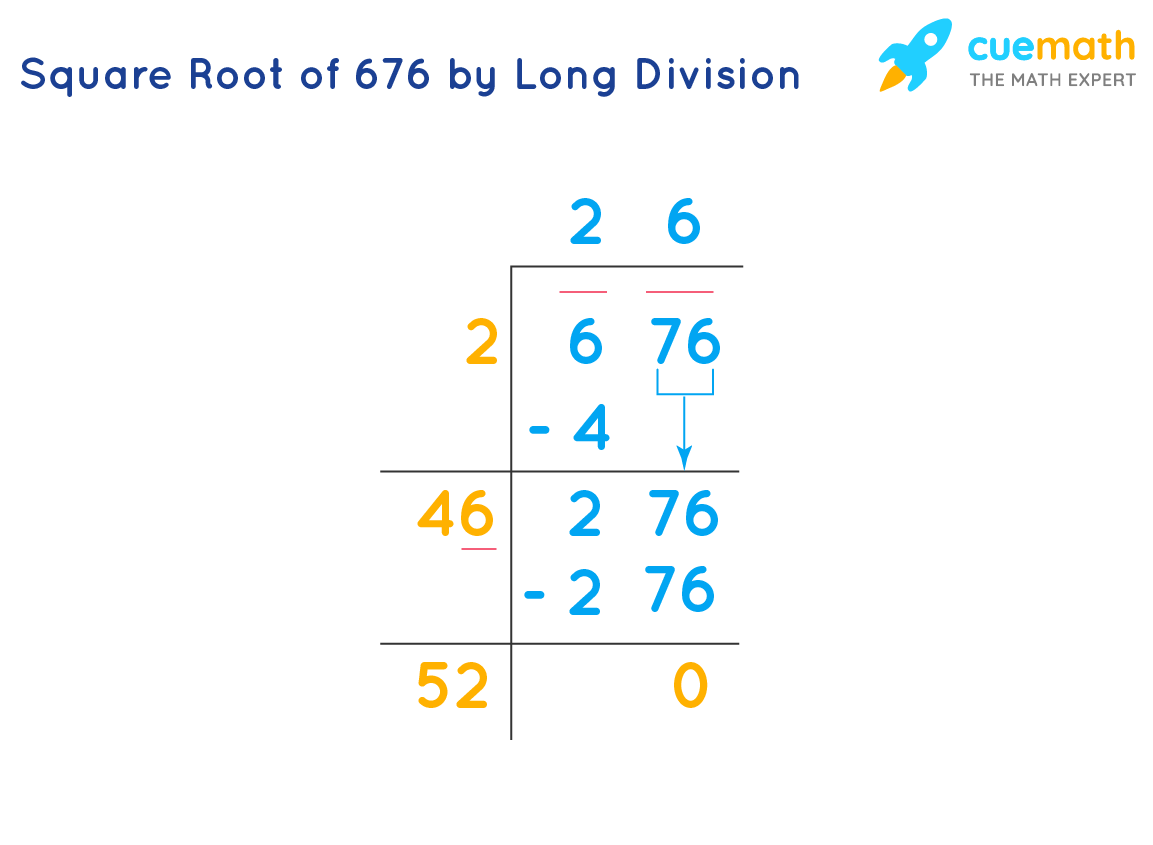 Square Root of 676 by Long Division