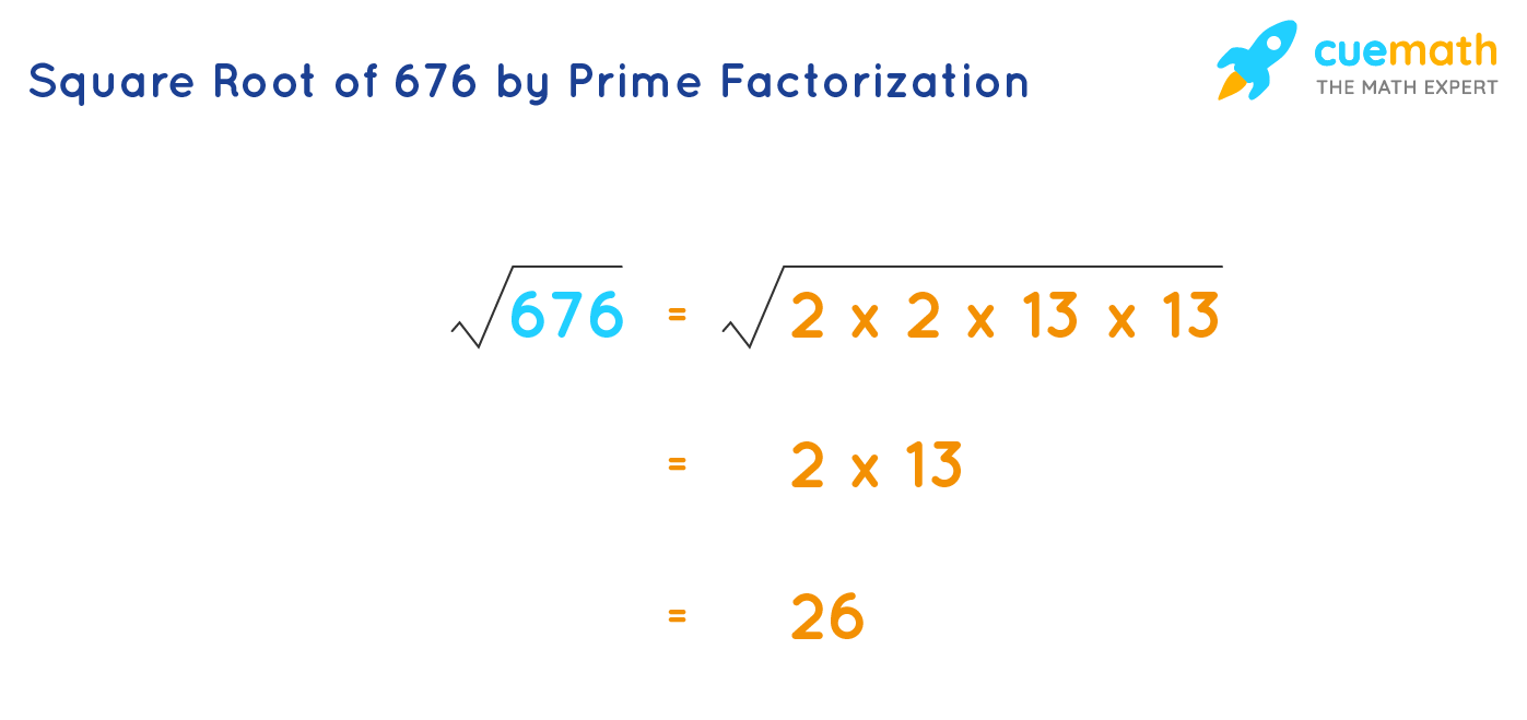Square Root of 676 by Prime Factorization
