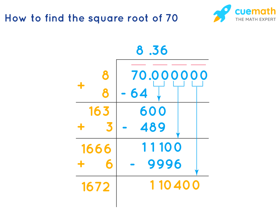 Square Root of 70
