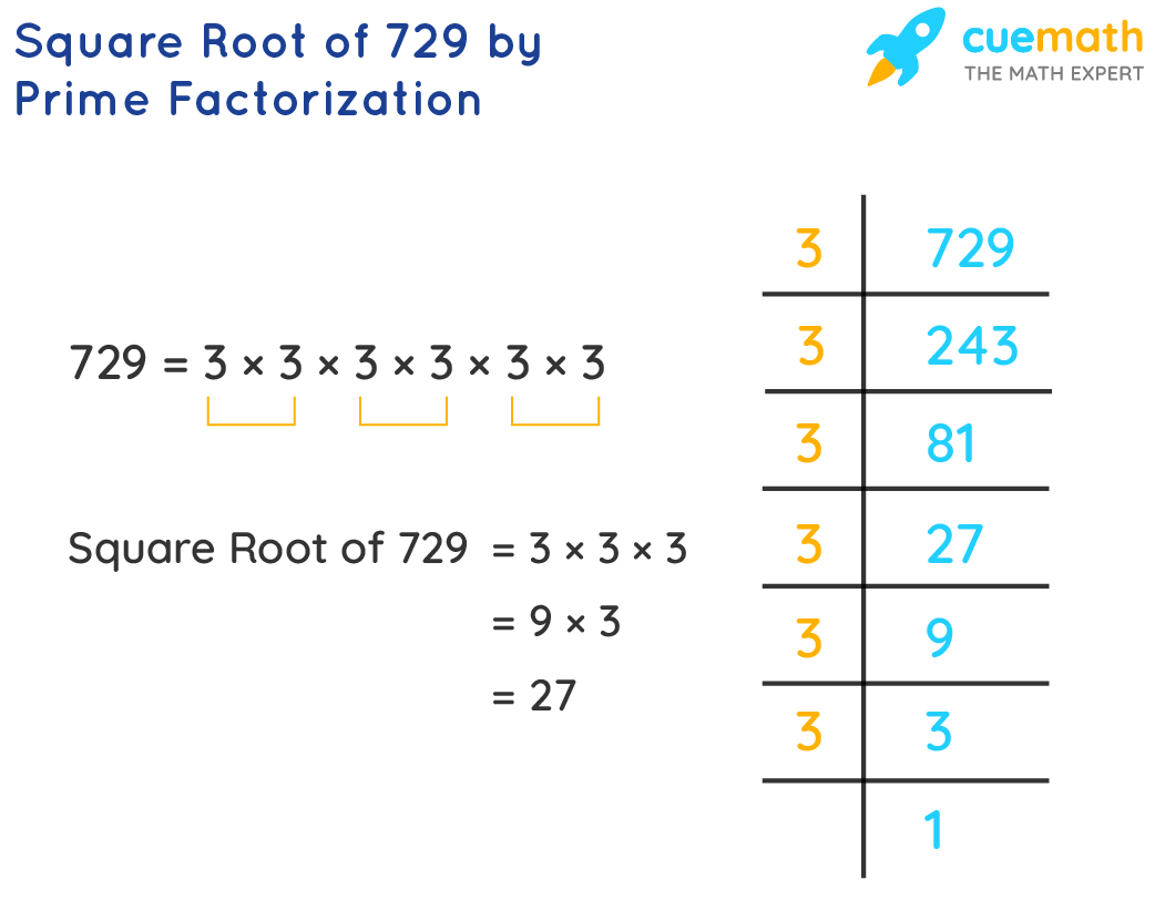 Square Root of 729 Using Prime Factorization