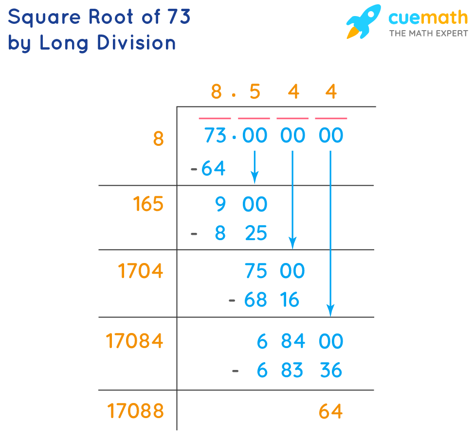 Square Root of 73 by Long Division