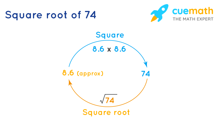square root of 74
