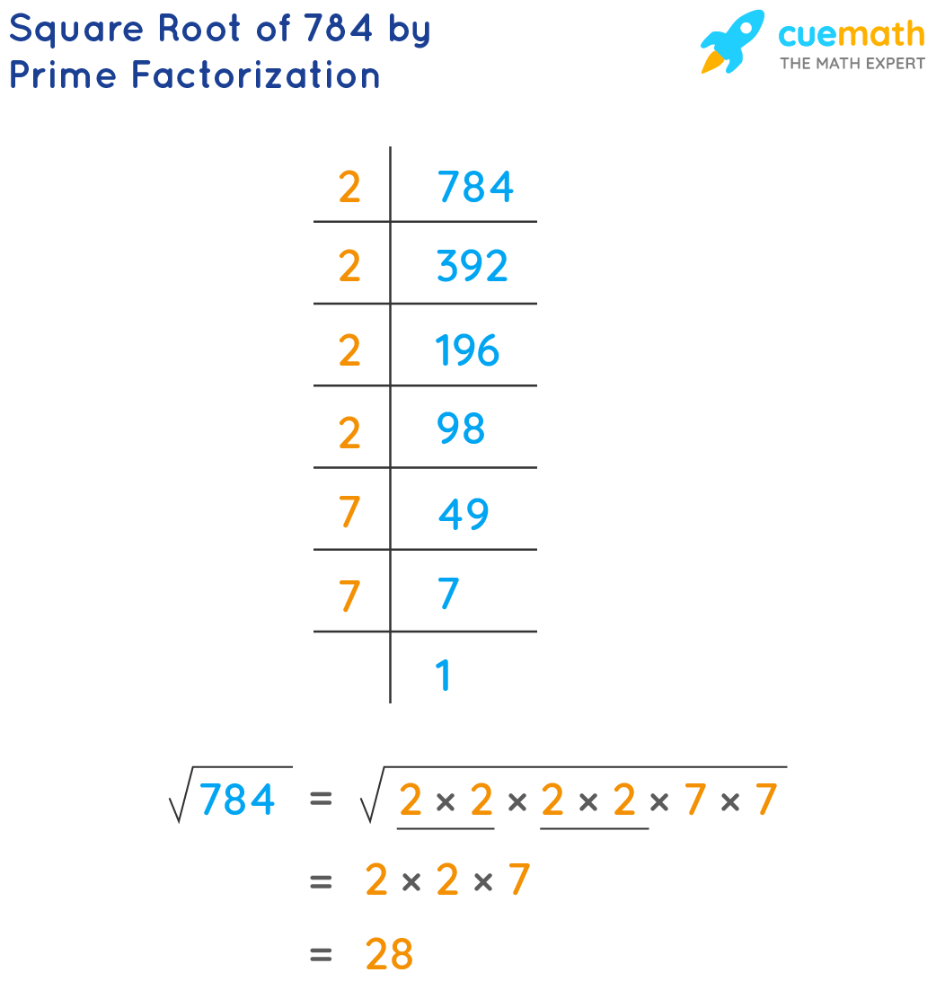 Square Root of 784 Using Prime Factorization