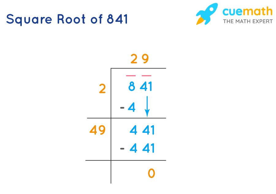 Square Root of 841