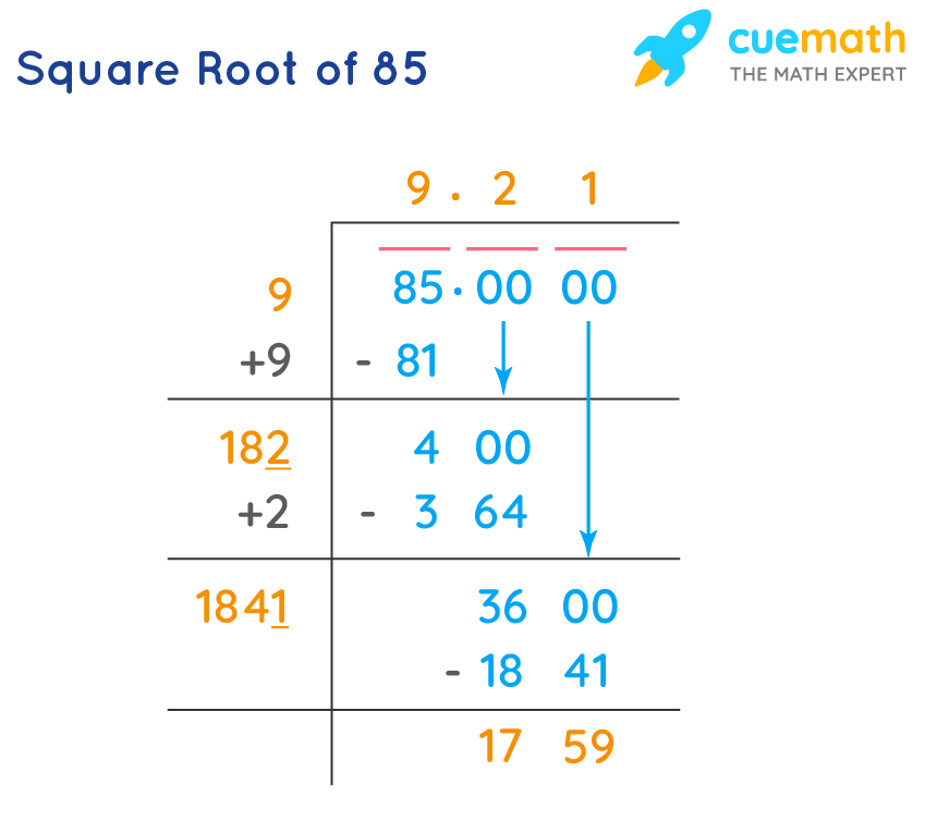 Long division for square root of 85