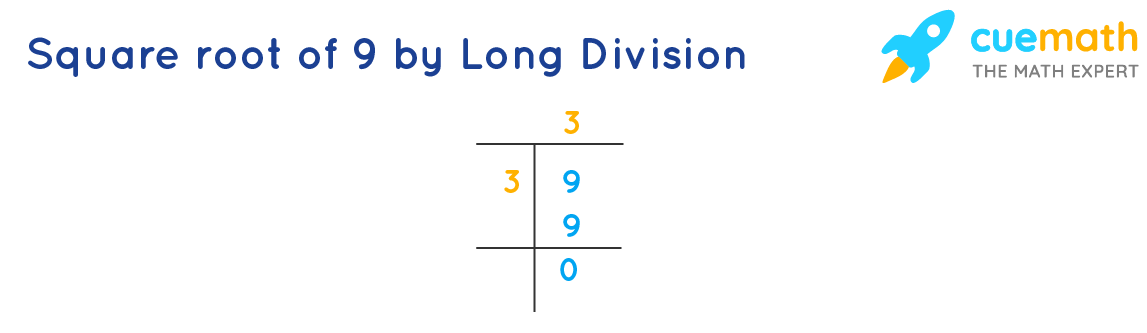 square root of 9 bylong division