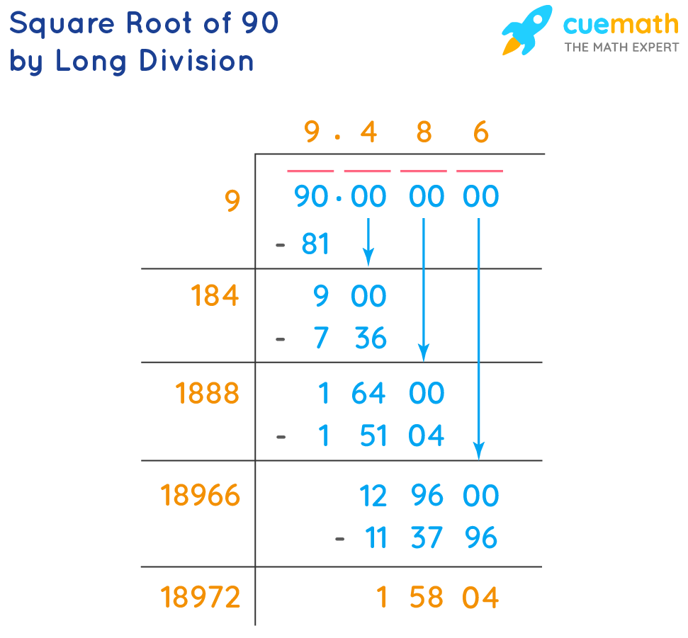 square root of 90 by long division