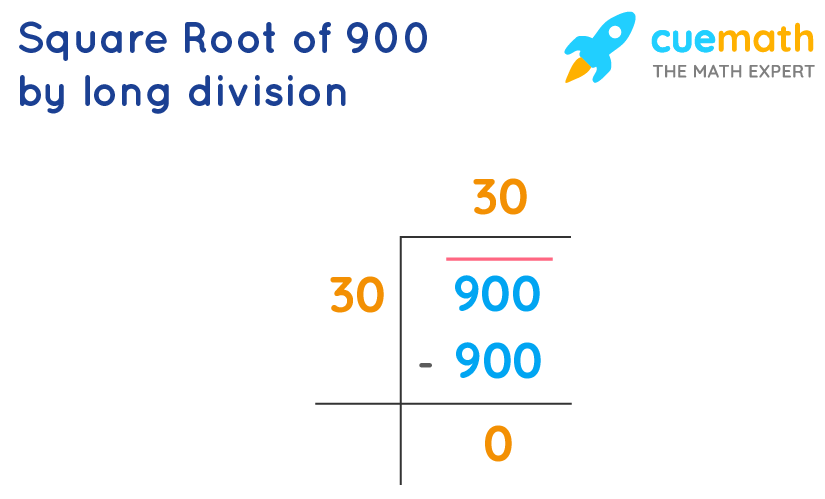Square root of 900 by long division