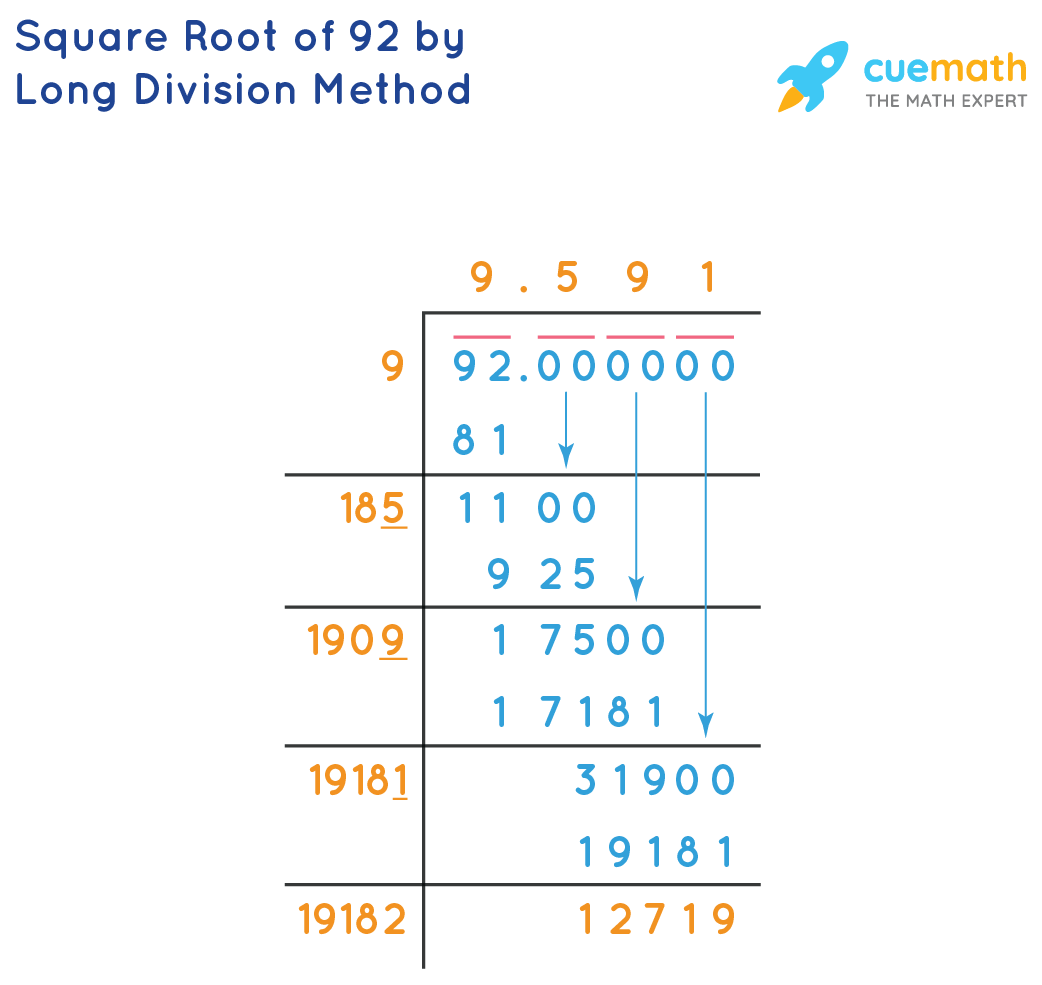 Square Root of 92 by Long Division Method