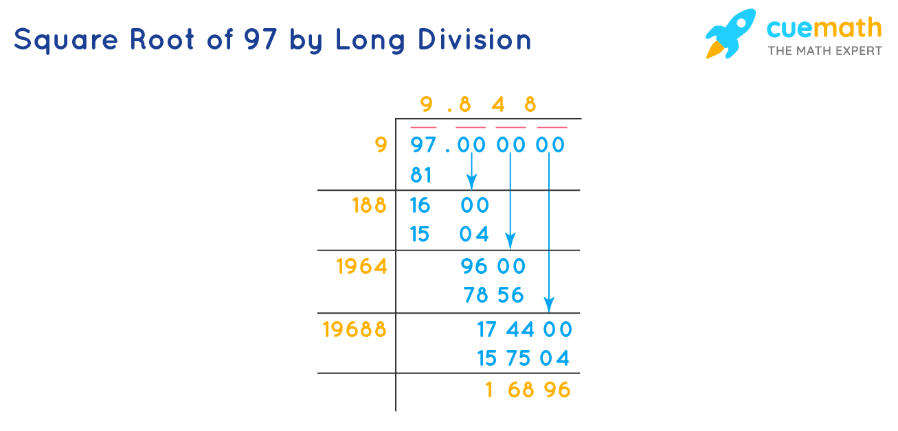 Square Root of 97 by Long Division