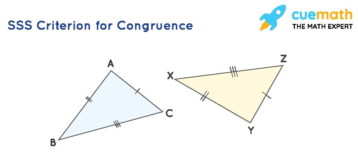 SSS Criterion for Congruence