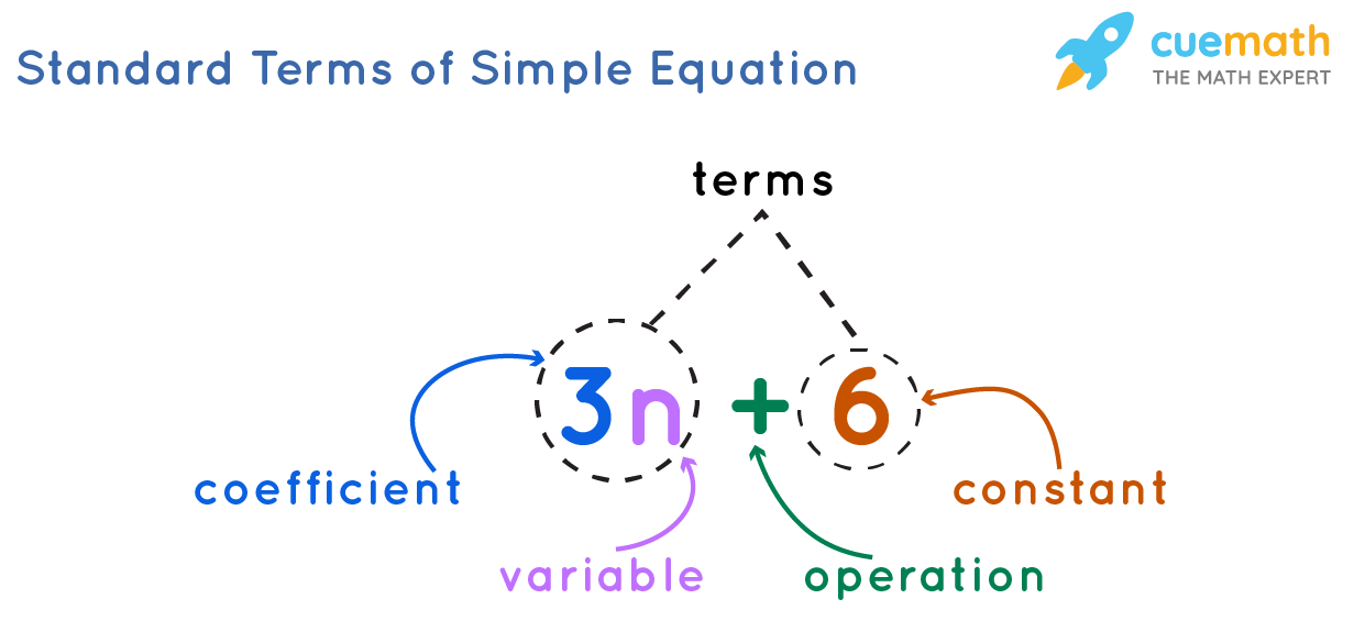 Standard terms of Simple Equation
