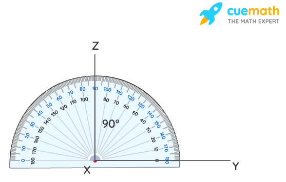 Step 2 of Constructing 90 degrees with Protractor